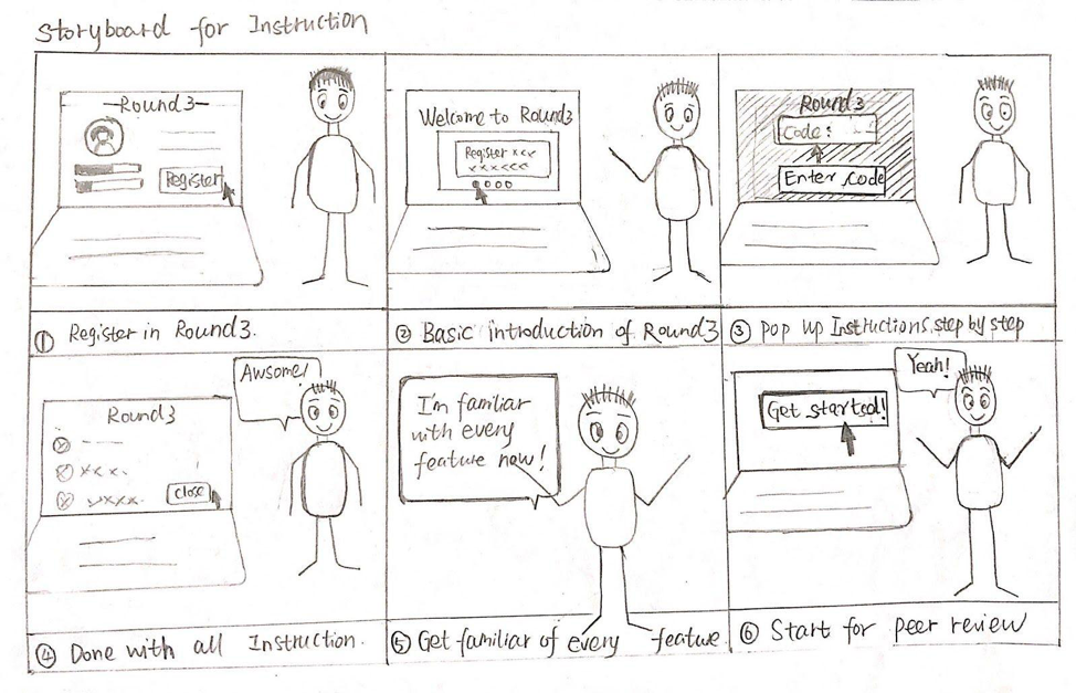 Storyboard for Instruction